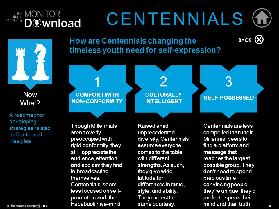 ©20 2014 How are Centennials changing the timeless youth need for self-expression? 1 32 Though Millennials aren't overly preoccupied with rigid confor