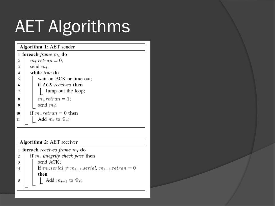 AET Algorithms