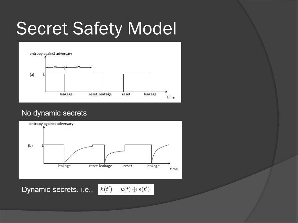 Secret Safety Model No dynamic secrets Dynamic secrets, i.e.,