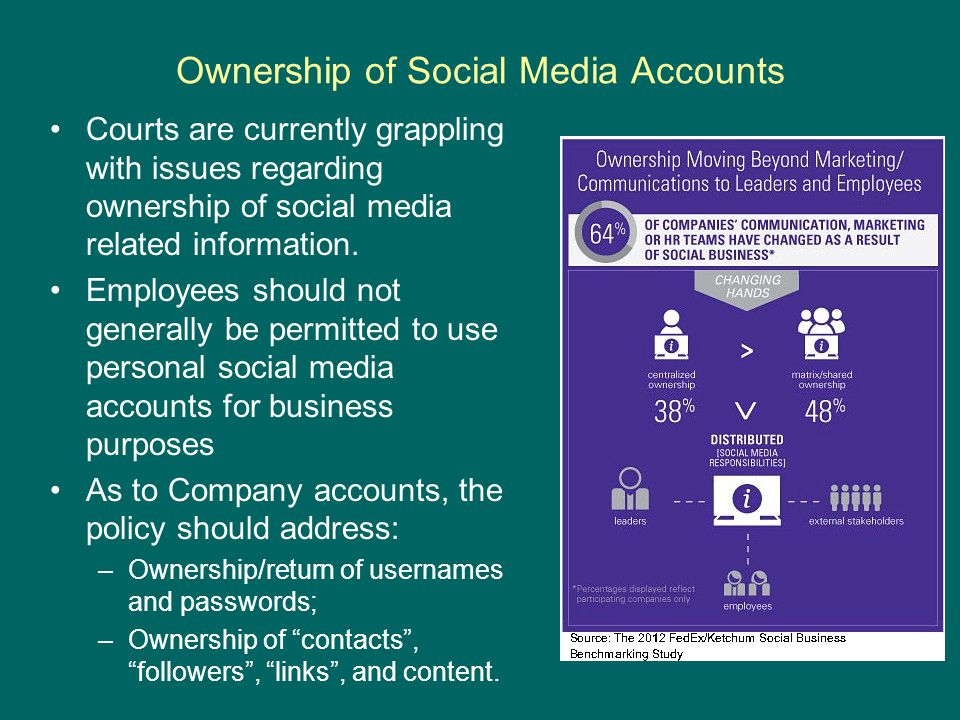 Ownership of Social Media Accounts Courts are currently grappling with issues regarding ownership of social media related information.