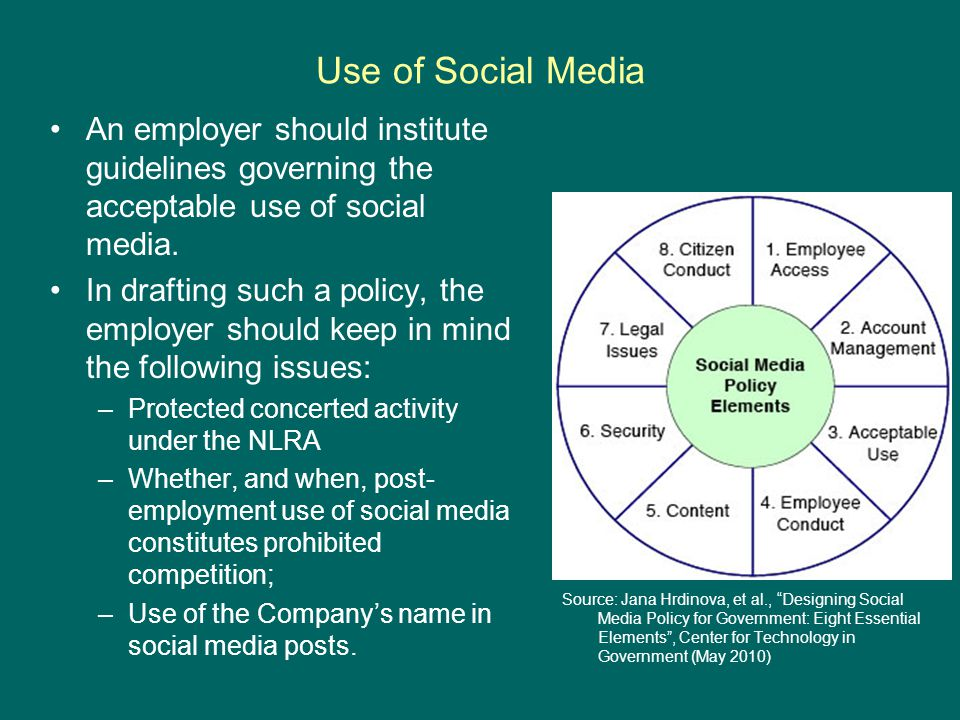Use of Social Media An employer should institute guidelines governing the acceptable use of social media. In drafting such a policy, the employer shou