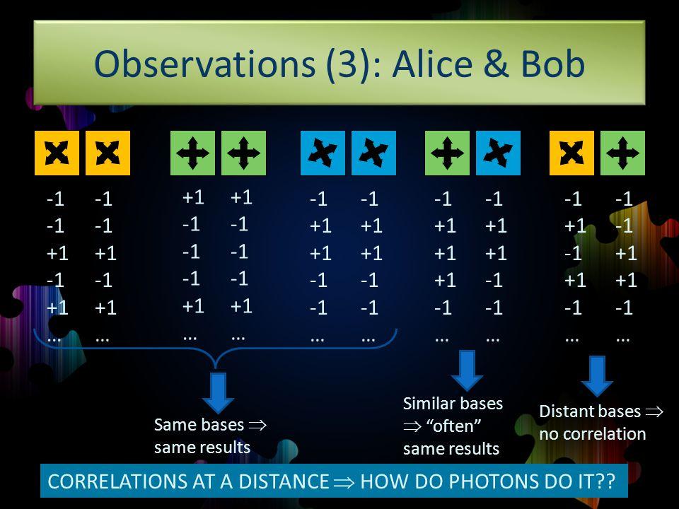 Observations (3): Alice & Bob +1 +1 … +1 +1 … +1 +1 … +1 +1 … +1 … +1 … +1 +1 … +1 … +1 … +1 … Similar bases  often same results Distant bases  no correlation Same bases  same results CORRELATIONS AT A DISTANCE  HOW DO PHOTONS DO IT