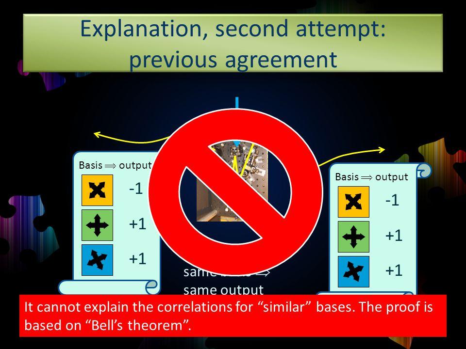 +1 Basis  output +1 Basis  output +1 Explanation, second attempt: previous agreement Basis  output +1 Basis  output +1 Nice.