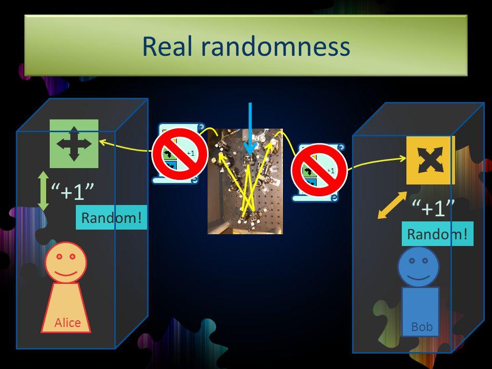 Real randomness +1 AliceBob +1 +1 Random!