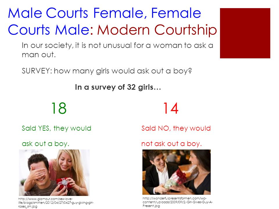 Male Courts Female, Female Courts Male: Modern Courtship In our society, it is not unusual for a woman to ask a man out. SURVEY: how many girls would