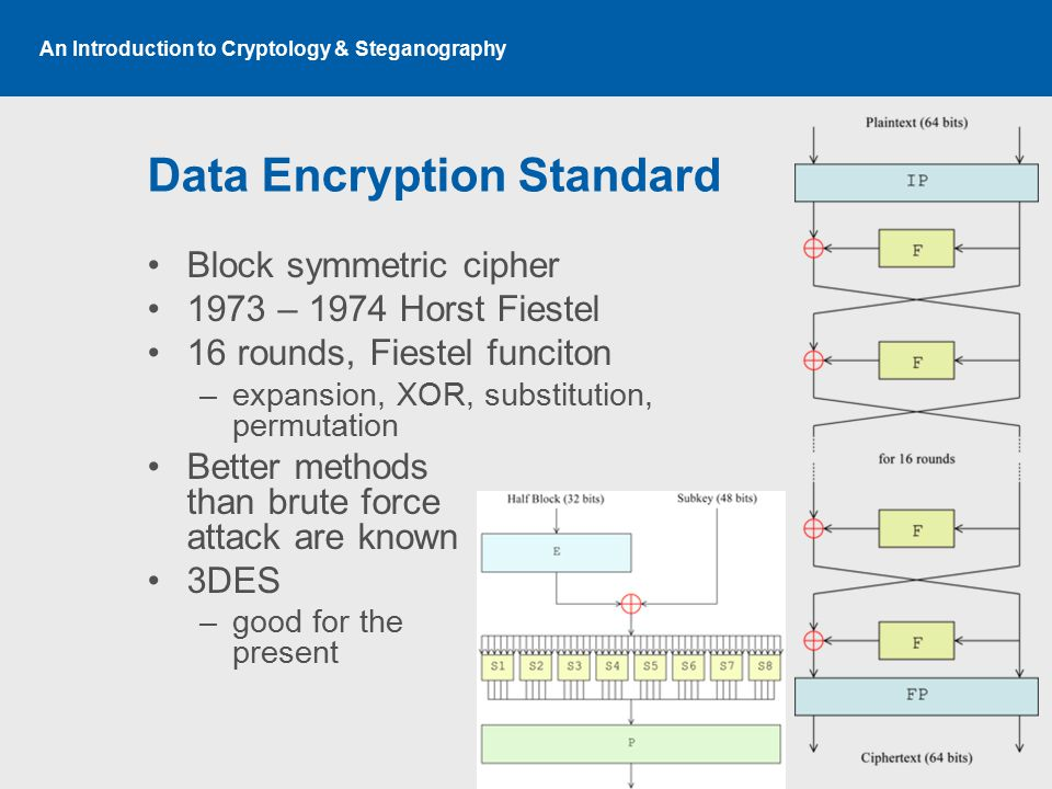 An Introduction to Cryptology & Steganography Data Encryption Standard Block symmetric cipher 1973 – 1974 Horst Fiestel 16 rounds, Fiestel funciton –expansion, XOR, substitution, permutation Better methods than brute force attack are known 3DES –good for the present