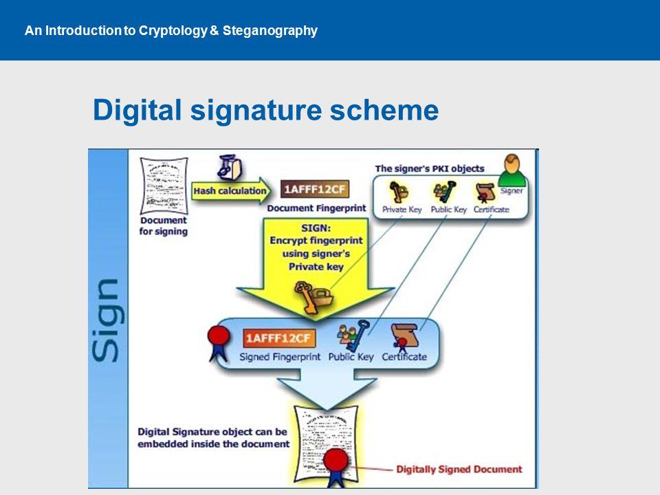 An Introduction to Cryptology & Steganography Digital signature scheme