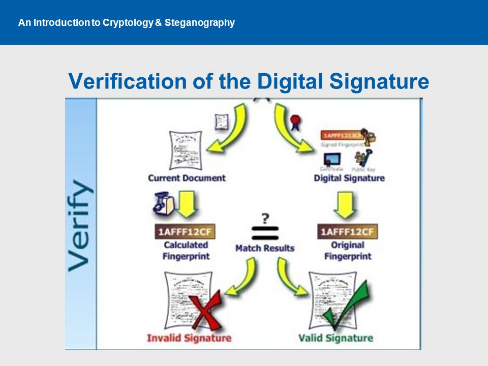 An Introduction to Cryptology & Steganography Verification of the Digital Signature