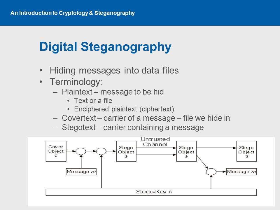 An Introduction to Cryptology & Steganography Digital Steganography Hiding messages into data files Terminology: –Plaintext – message to be hid Text or a file Enciphered plaintext (ciphertext) –Covertext – carrier of a message – file we hide in –Stegotext – carrier containing a message