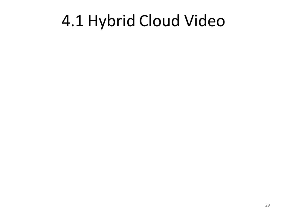 4.1 Hybrid Cloud Video 29