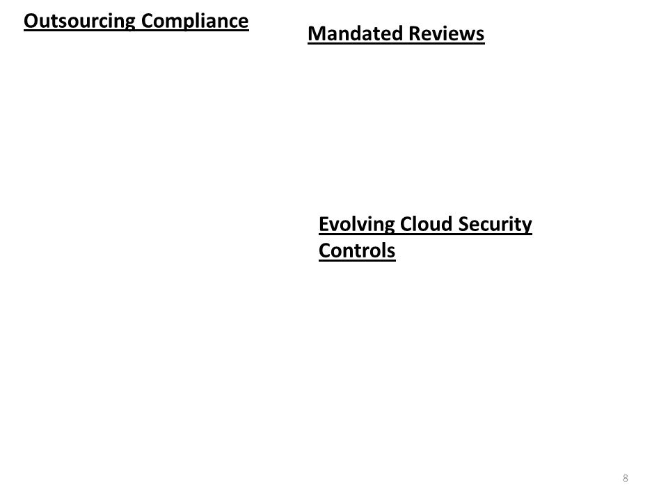 Outsourcing Compliance Mandated Reviews Evolving Cloud Security Controls 8