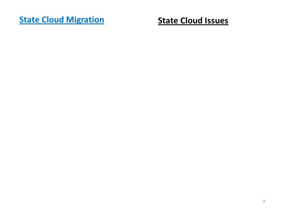 State Cloud Issues State Cloud Migration 9
