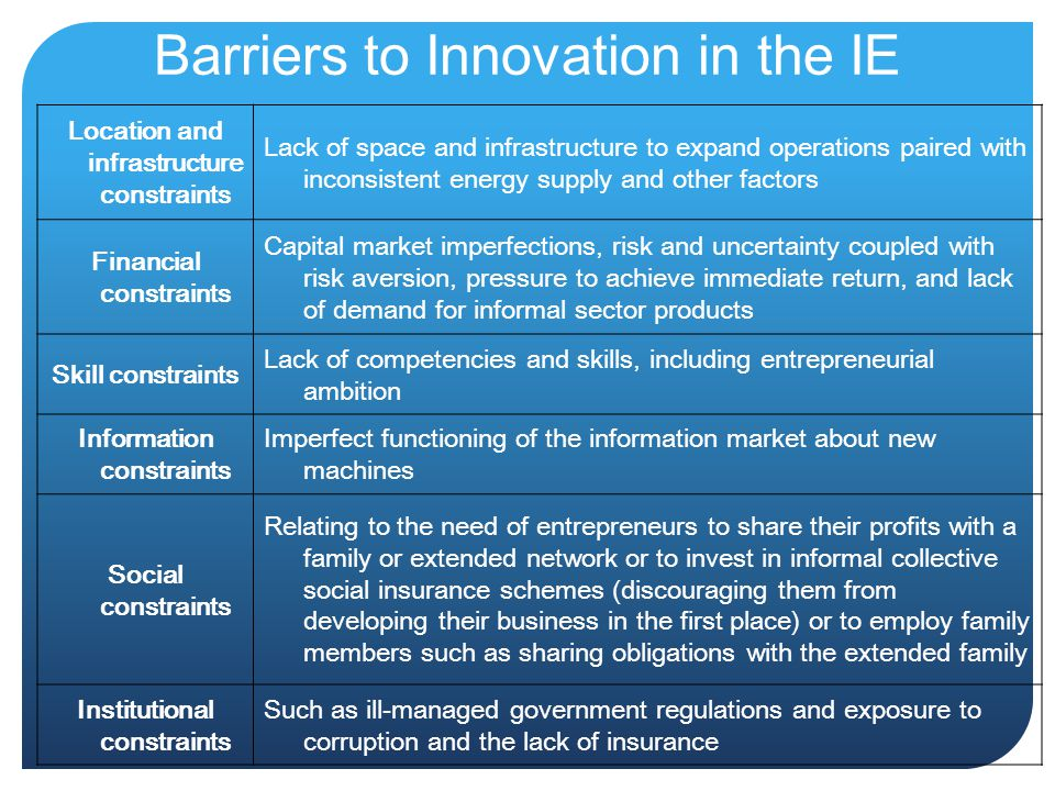 Barriers to Innovation in the IE Location and infrastructure constraints Lack of space and infrastructure to expand operations paired with inconsisten