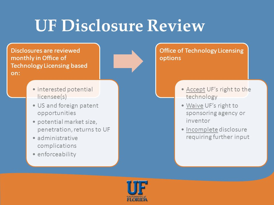 UF Disclosure Review Disclosures are reviewed monthly in Office of Technology Licensing based on: interested potential licensee(s) US and foreign pate