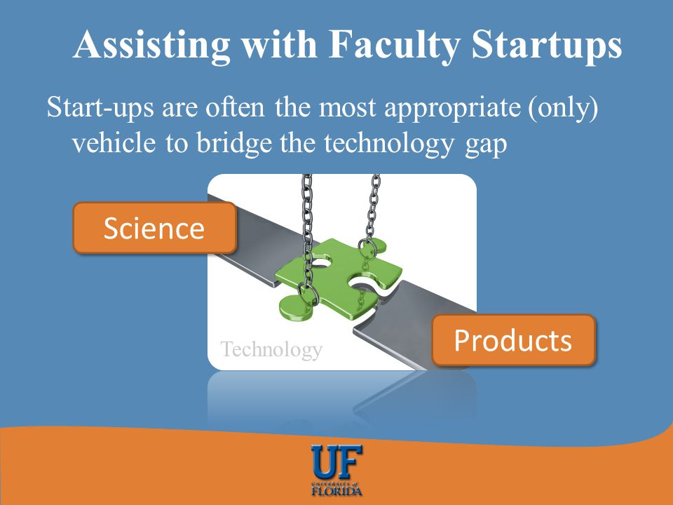 Assisting with Faculty Startups Start-ups are often the most appropriate (only) vehicle to bridge the technology gap Science Products Technology