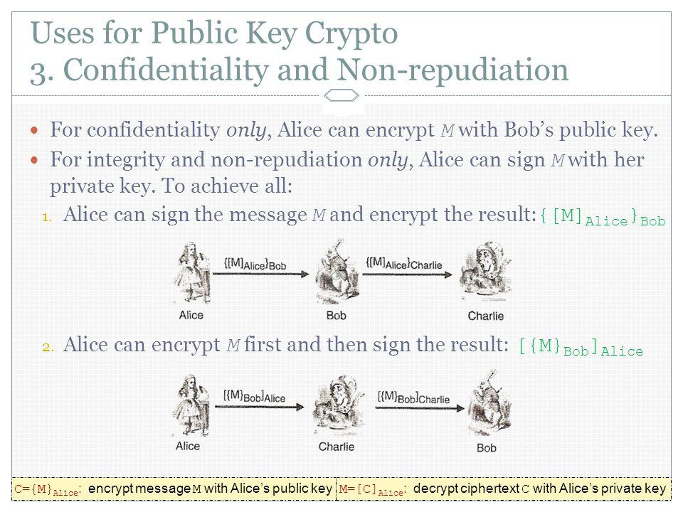 Uses for Public Key Crypto 3.