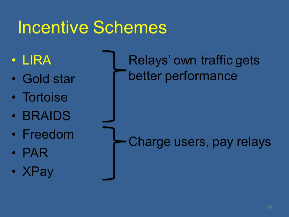 LIRA Gold star Tortoise BRAIDS Freedom PAR XPay Relays' own traffic gets better performance Charge users, pay relays Incentive Schemes 16