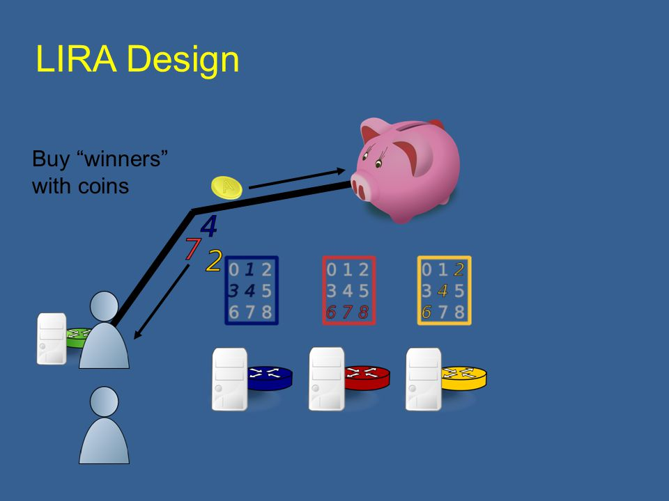 Buy winners with coins LIRA Design