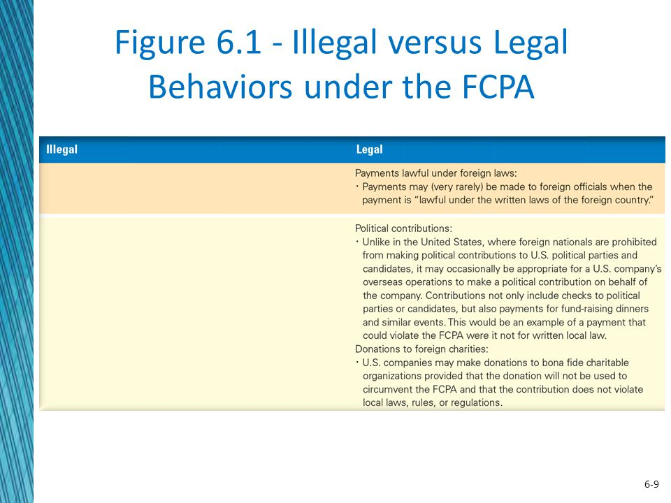 6-9 Figure 6.1 - Illegal versus Legal Behaviors under the FCPA