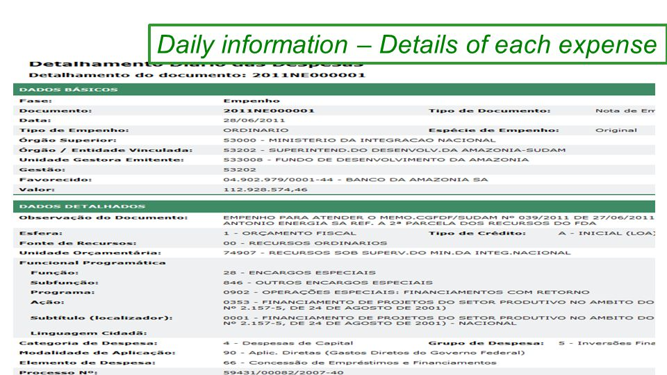 Daily information – Details of each expense
