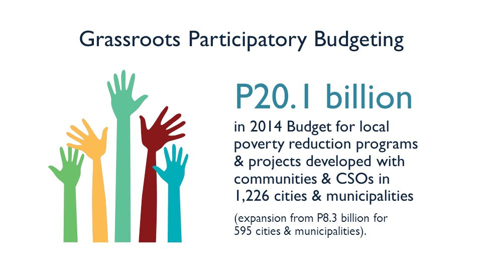 Grassroots Participatory Budgeting in 2014 Budget for local poverty reduction programs & projects developed with communities & CSOs in 1,226 cities & municipalities P20.1 billion (expansion from P8.3 billion for 595 cities & municipalities).