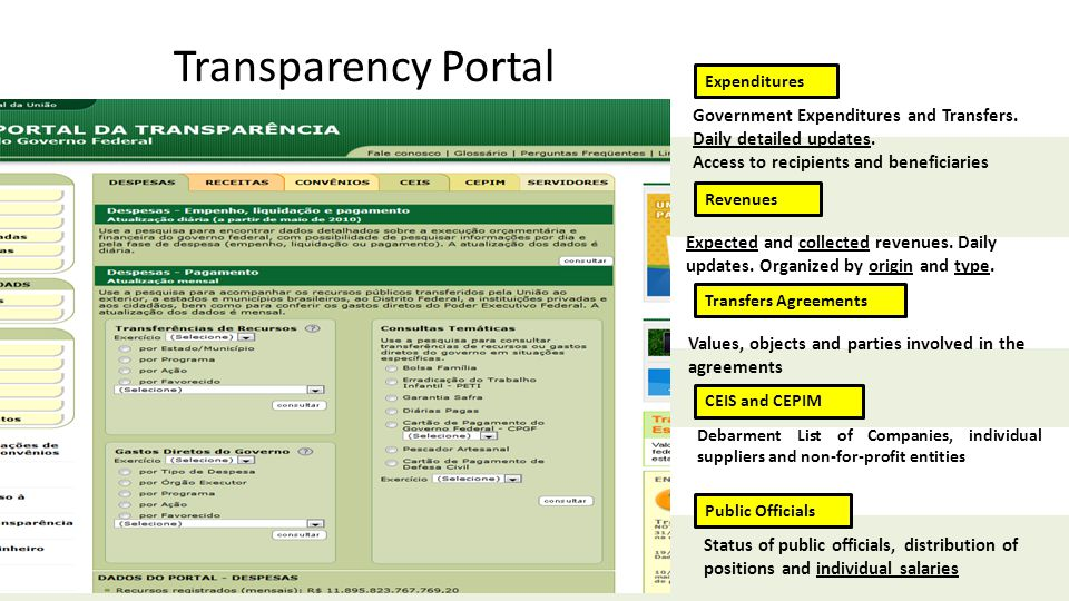 Transparency Portal Government Expenditures and Transfers.