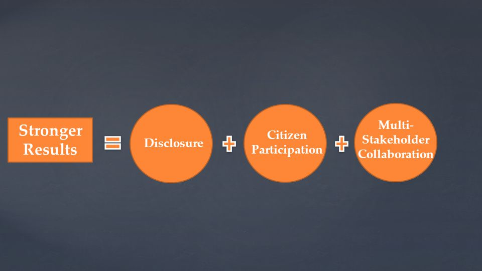 Stronger Results Disclosure Citizen Participation Multi- Stakeholder Collaboration