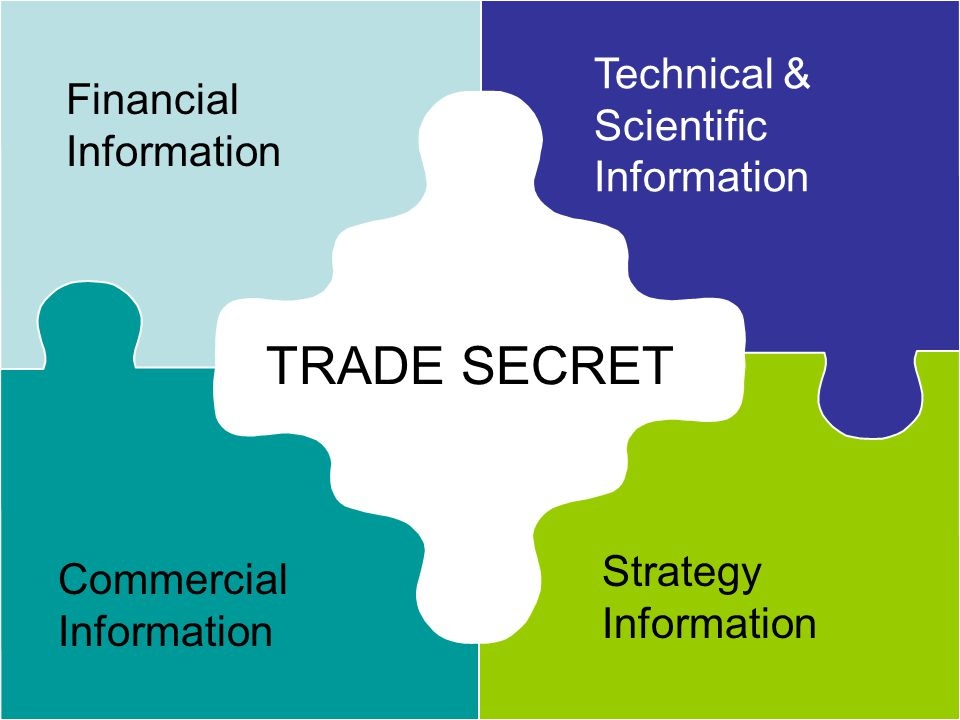 TRADE SECRET Financial Information Technical & Scientific Information Commercial Information Strategy Information