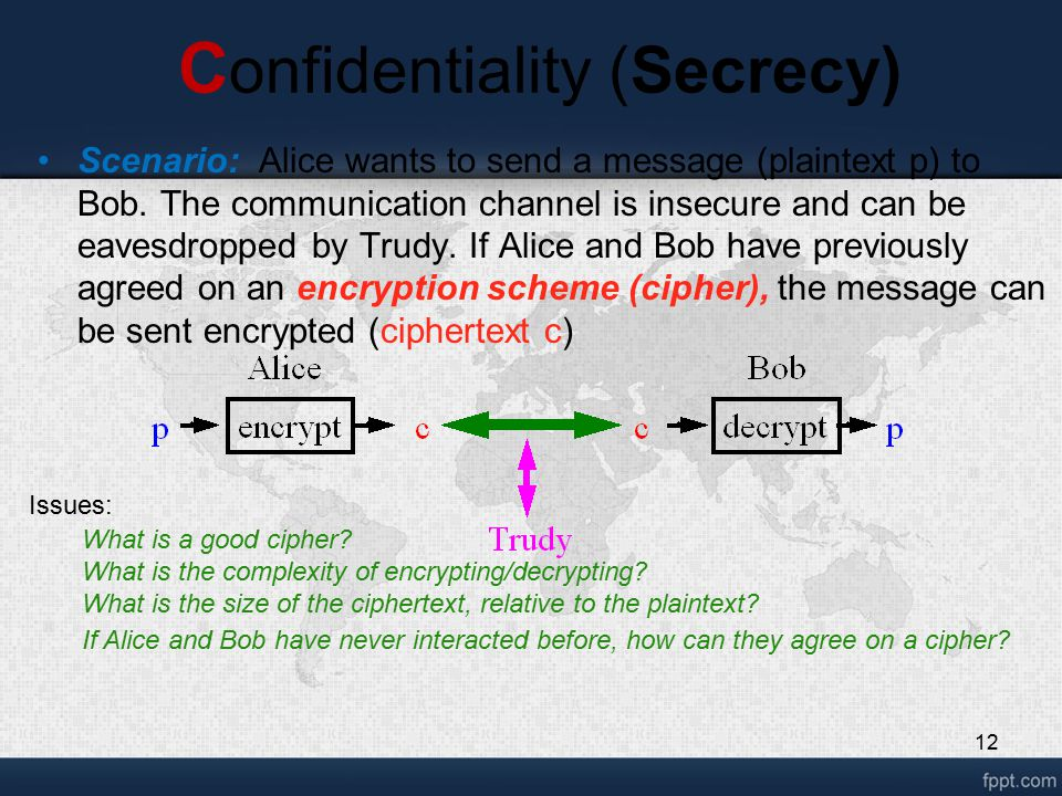 12 C onfidentiality (Secrecy) Scenario: Alice wants to send a message (plaintext p) to Bob. The communication channel is insecure and can be eavesdrop
