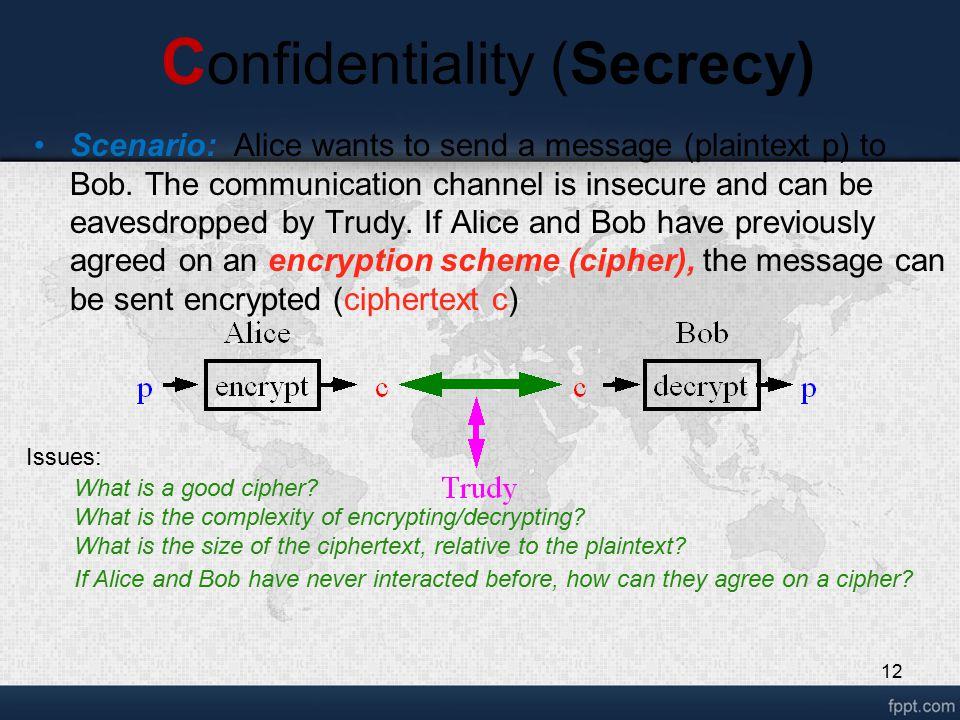 12 C onfidentiality (Secrecy) Scenario: Alice wants to send a message (plaintext p) to Bob.