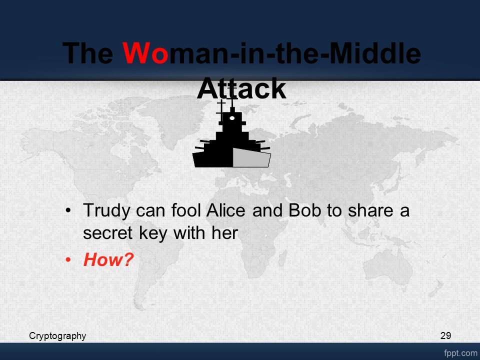 Cryptography29 The Woman-in-the-Middle Attack Trudy can fool Alice and Bob to share a secret key with her How