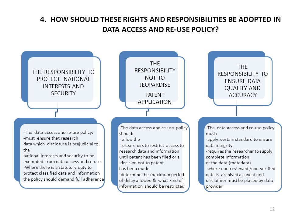 12 4. HOW SHOULD THESE RIGHTS AND RESPONSIBILITIES BE ADOPTED IN DATA ACCESS AND RE-USE POLICY? THE RESPONSIBILITY TO PROTECT NATIONAL INTERESTS AND S