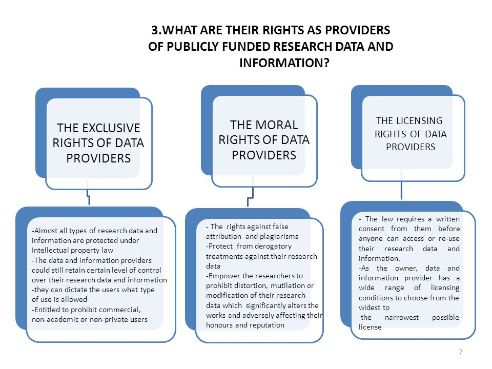 7 3.WHAT ARE THEIR RIGHTS AS PROVIDERS OF PUBLICLY FUNDED RESEARCH DATA AND INFORMATION? THE EXCLUSIVE RIGHTS OF DATA PROVIDERS THE MORAL RIGHTS OF DA