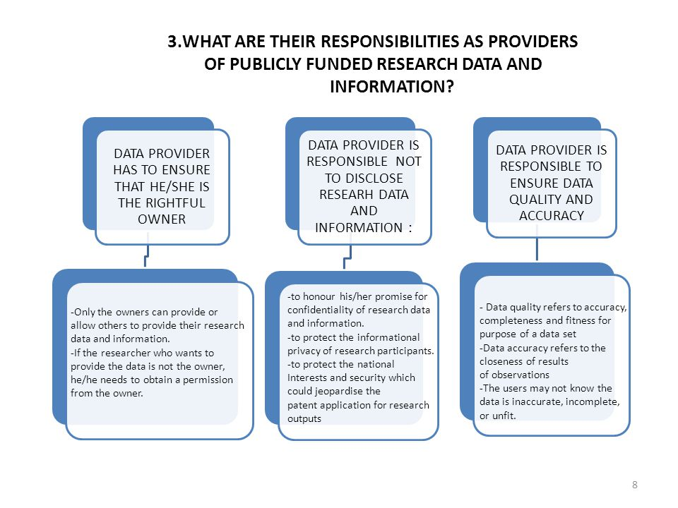 9 3.WHAT ARE THEIR RIGHTS AND RESPONSIBILITIES AS USERS OF PUBLICLY FUNDED RESEARCH DATA AND INFORMATION.