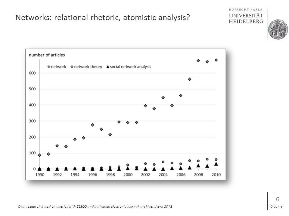 Glückler Networks: relational rhetoric, atomistic analysis.