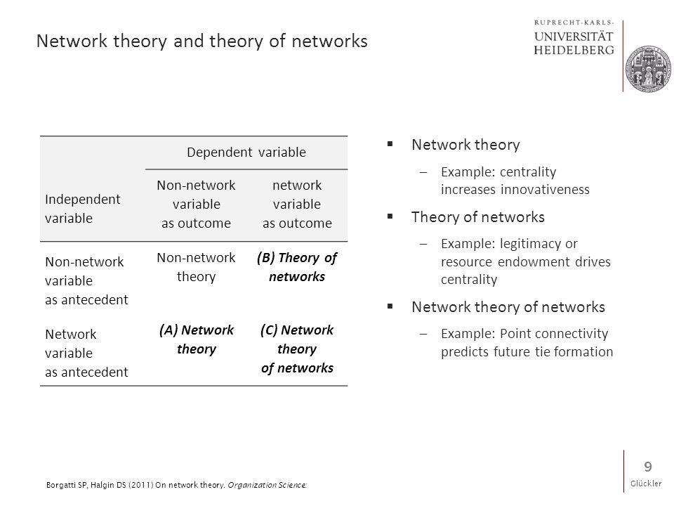 Glückler Network theory and theory of networks  Network theory –Example: centrality increases innovativeness  Theory of networks –Example: legitimacy or resource endowment drives centrality  Network theory of networks –Example: Point connectivity predicts future tie formation 9 Borgatti SP, Halgin DS (2011) On network theory.