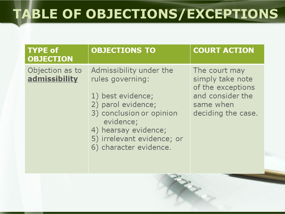 TABLE OF OBJECTIONS/EXCEPTIONS TYPE of OBJECTION OBJECTIONS TOCOURT ACTION Objection as to admissibility Admissibility under the rules governing: 1) b