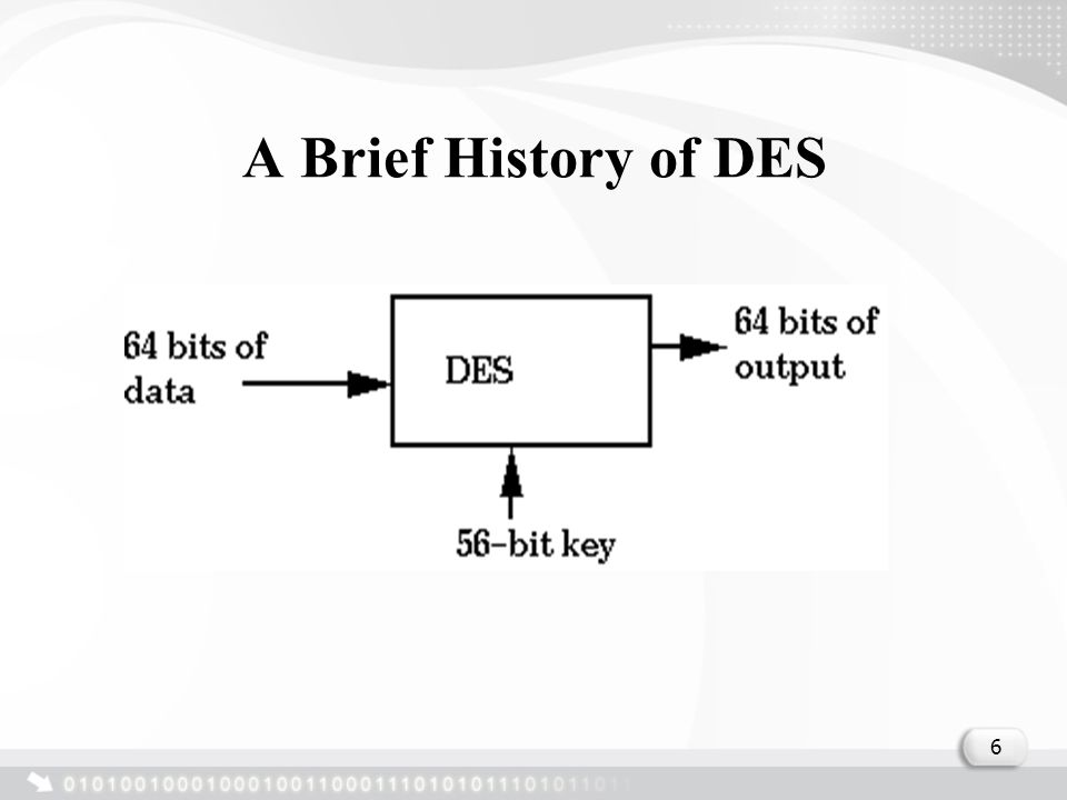 A Brief History of DES 6