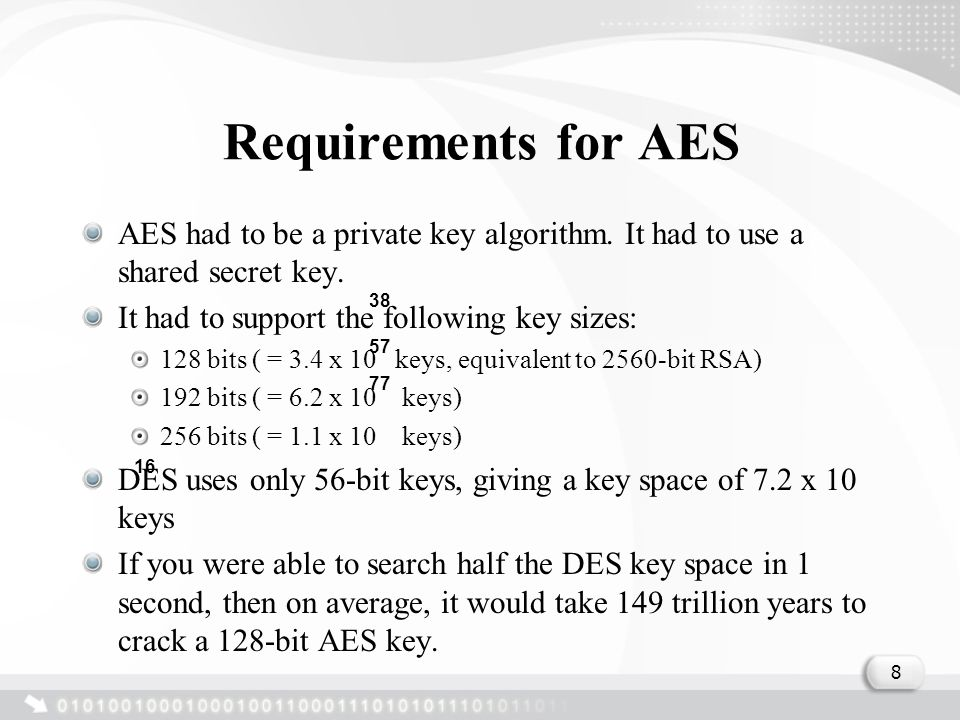 Requirements for AES AES had to be a private key algorithm.