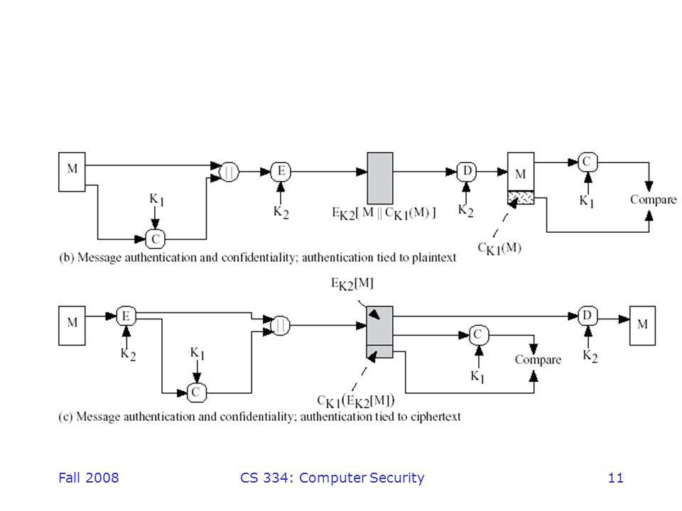 Fall 2008CS 334: Computer Security11