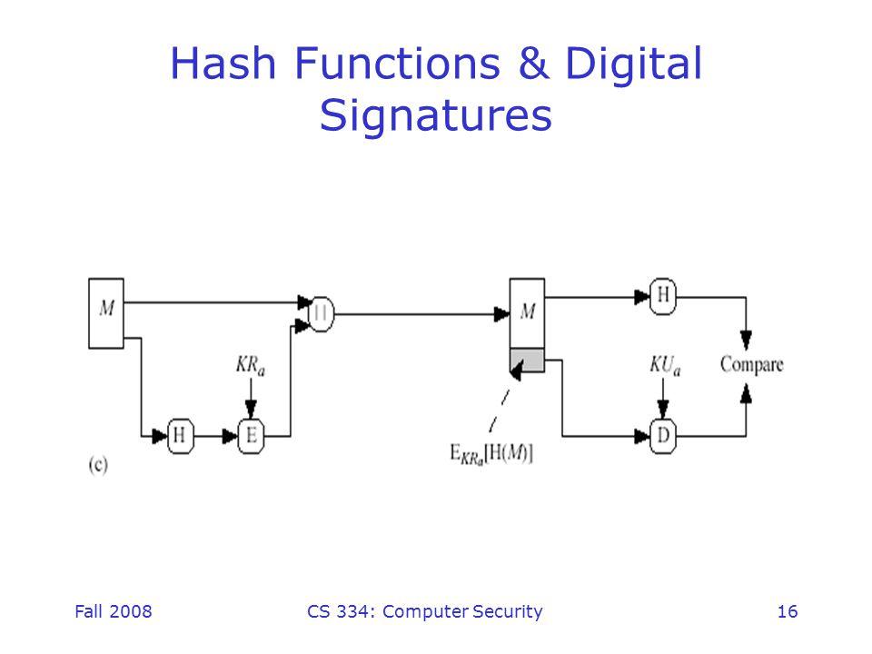 Fall 2008CS 334: Computer Security16 Hash Functions & Digital Signatures