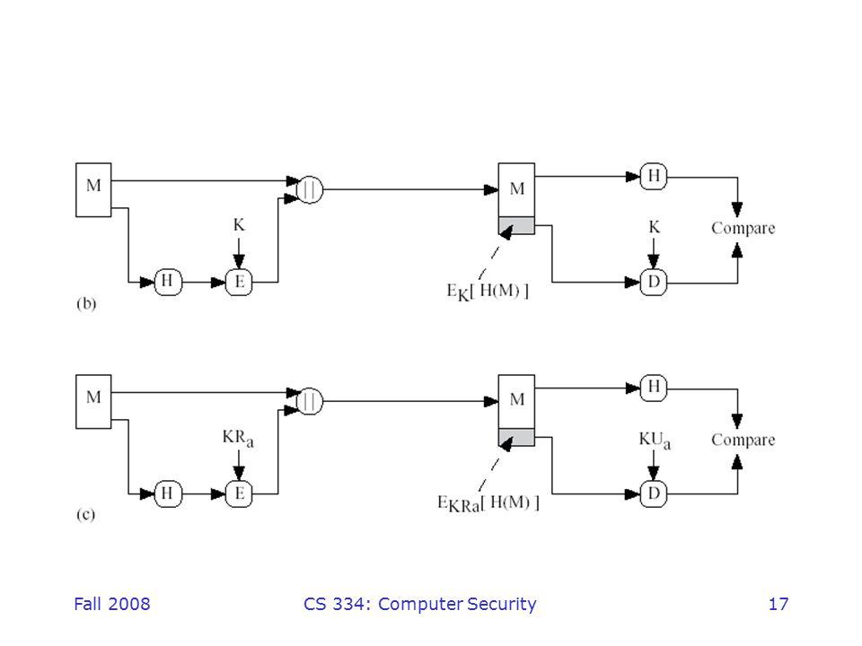 Fall 2008CS 334: Computer Security17