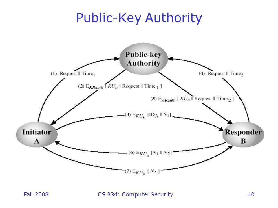 Fall 2008CS 334: Computer Security40 Public-Key Authority