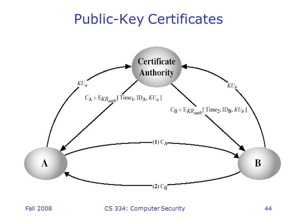 Fall 2008CS 334: Computer Security44 Public-Key Certificates