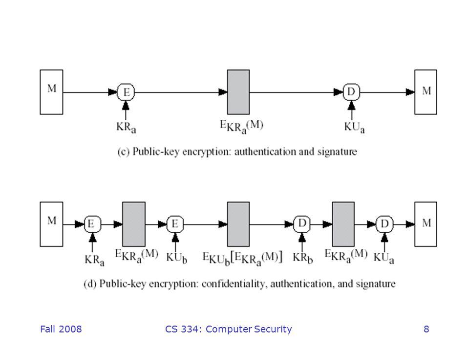 Fall 2008CS 334: Computer Security8