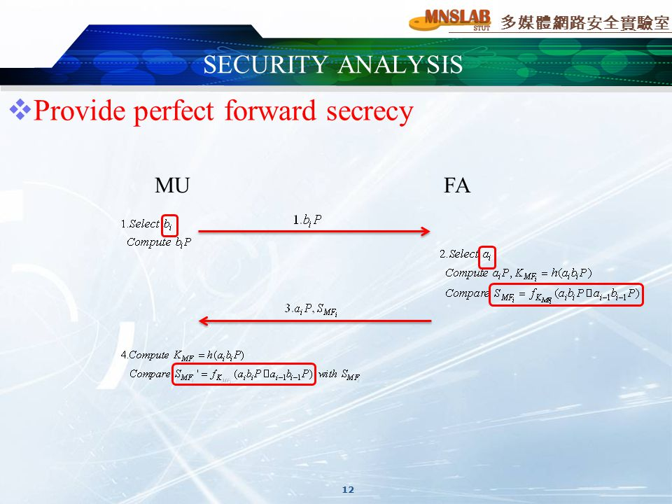 多媒體網路安全實驗室 12  Provide perfect forward secrecy SECURITY ANALYSIS MUFA