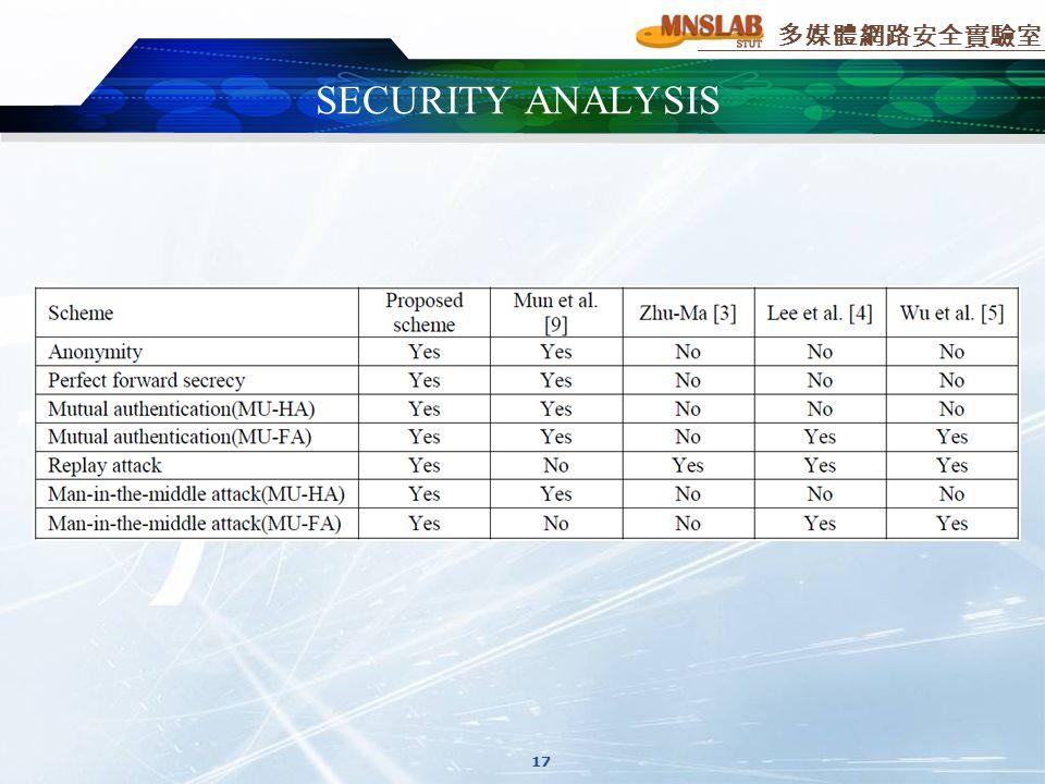 多媒體網路安全實驗室 17 SECURITY ANALYSIS