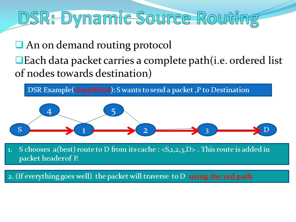  An on demand routing protocol  Each data packet carries a complete path(i.e. ordered list of nodes towards destination) 12 D3S DSR Example(simplifi