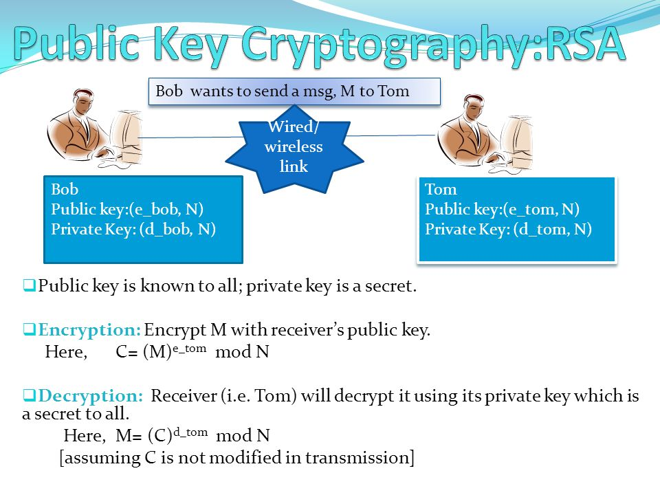  Public key is known to all; private key is a secret.  Encryption: Encrypt M with receiver's public key. Here, C= (M) e_tom mod N  Decryption: Rece