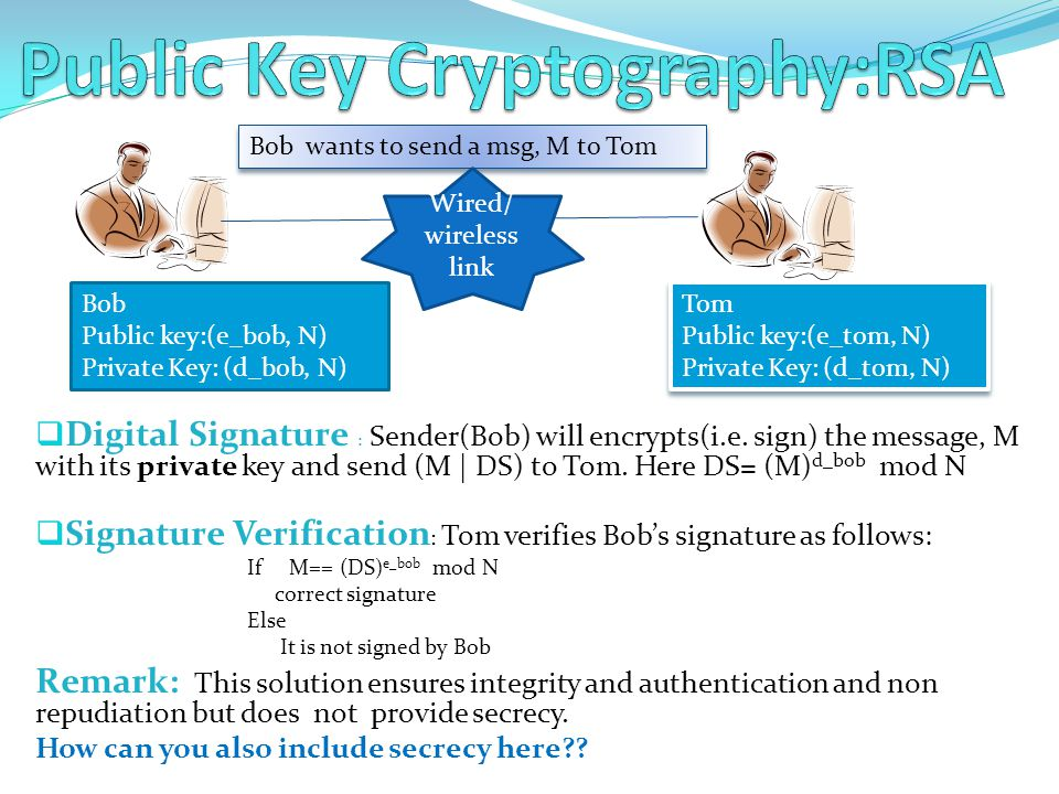  Digital Signature : Sender(Bob) will encrypts(i.e. sign) the message, M with its private key and send (M | DS) to Tom. Here DS= (M) d_bob mod N  Si